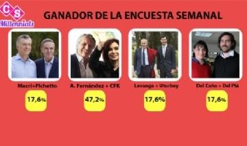 BOCA DE URNA DE CS MILLENNIALS